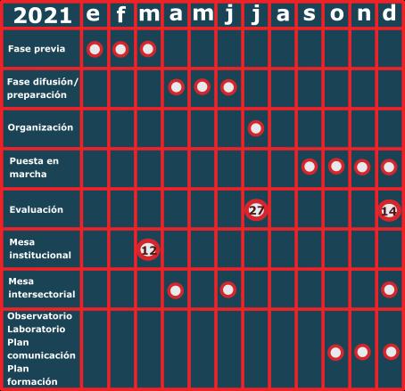 Planing 2021 Tenemos un plan