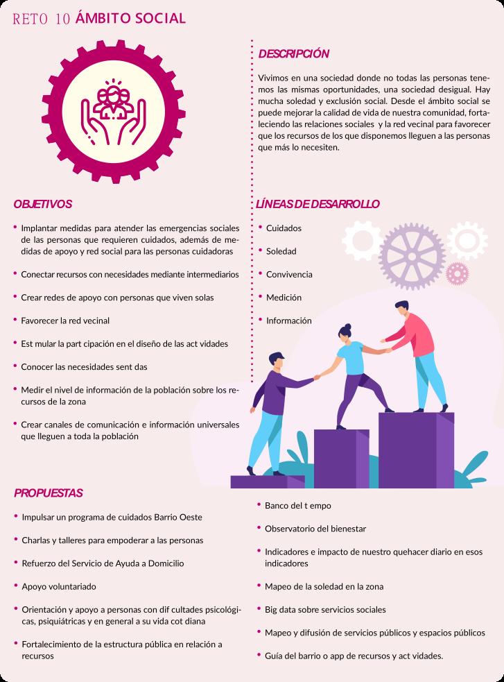 Infografía ámbito social