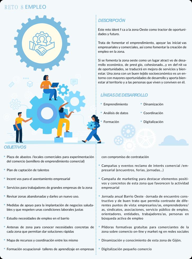 Infografía empleo