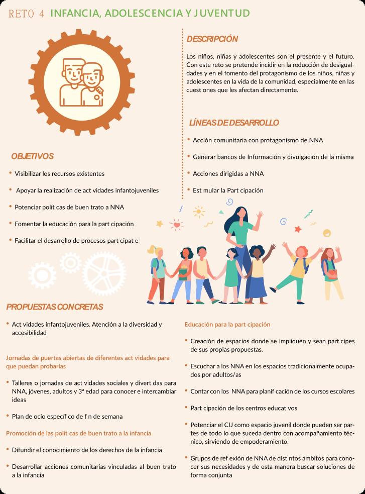 Infografía infancia, adolescencia y juventud