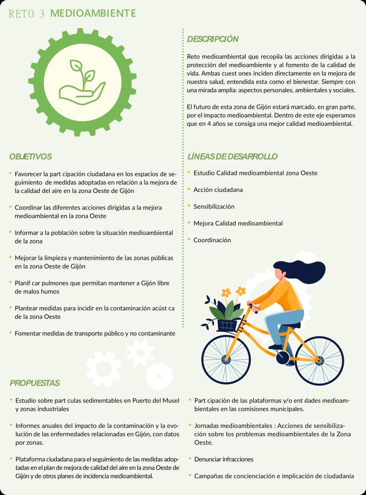 Infografía medioambiente