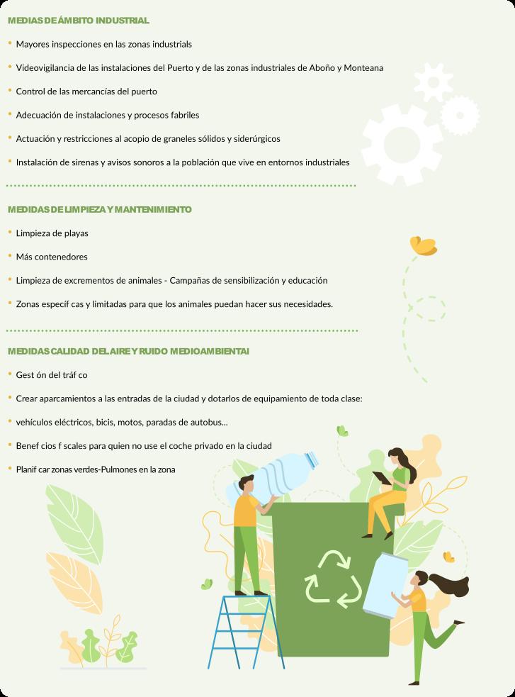 Infografía medioambiente 2