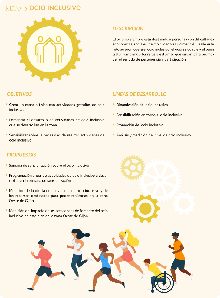 Infografía ocio inclusivo