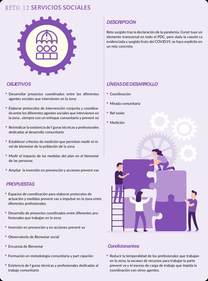 Infografía servicios sociales